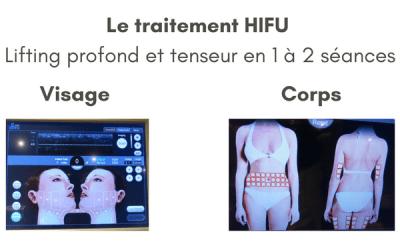 Technologie HIFU